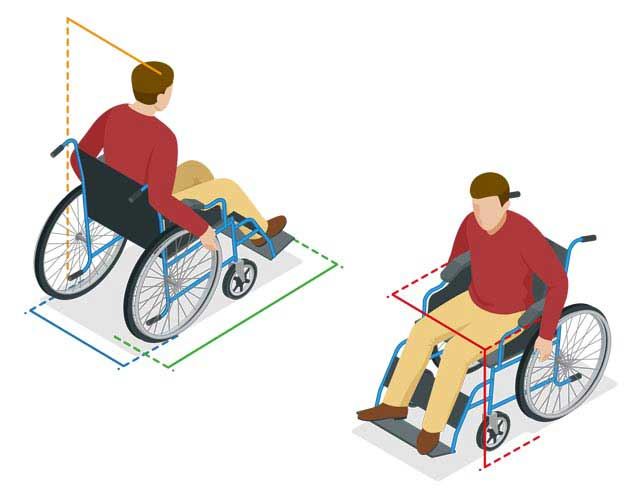 Wheelchair Accessible vehicle Assessment